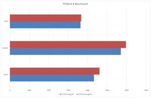 benchmark3